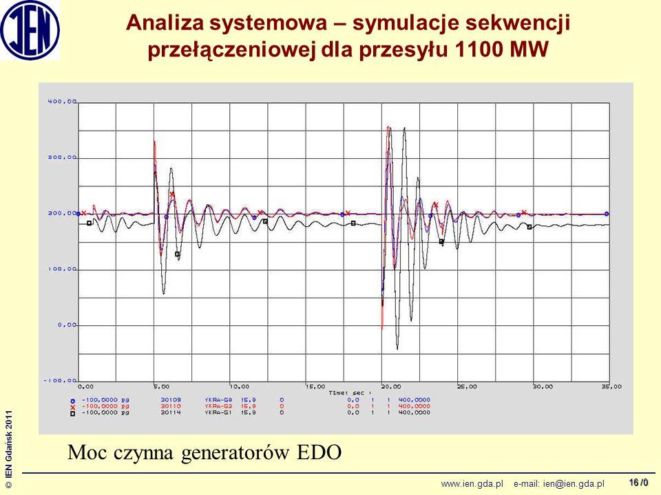/0 © IEN Gdańsk 2011 www.ien.gda.pl e-mail: ien@ien.gda.pl 16 Analiza systemowa – symulacje sekwencji przełączeniowej dla przesyłu 1100 MW Moc czynna generatorów EDO