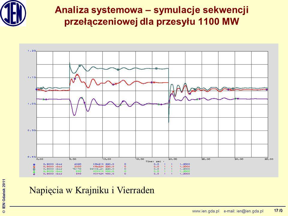 /0 © IEN Gdańsk 2011 www.ien.gda.pl e-mail: ien@ien.gda.pl 17 Analiza systemowa – symulacje sekwencji przełączeniowej dla przesyłu 1100 MW Napięcia w
