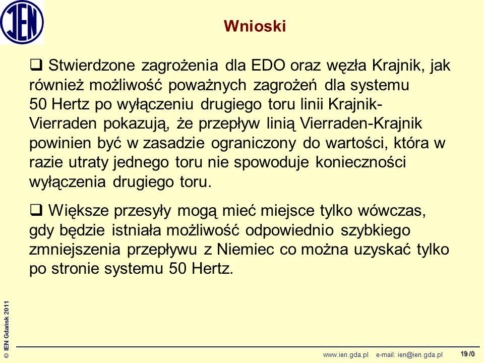 /0 © IEN Gdańsk 2011 www.ien.gda.pl e-mail: ien@ien.gda.pl 19 Wnioski  Stwierdzone zagrożenia dla EDO oraz węzła Krajnik, jak również możliwość poważnych zagrożeń dla systemu 50 Hertz po wyłączeniu drugiego toru linii Krajnik- Vierraden pokazują, że przepływ linią Vierraden-Krajnik powinien być w zasadzie ograniczony do wartości, która w razie utraty jednego toru nie spowoduje konieczności wyłączenia drugiego toru.