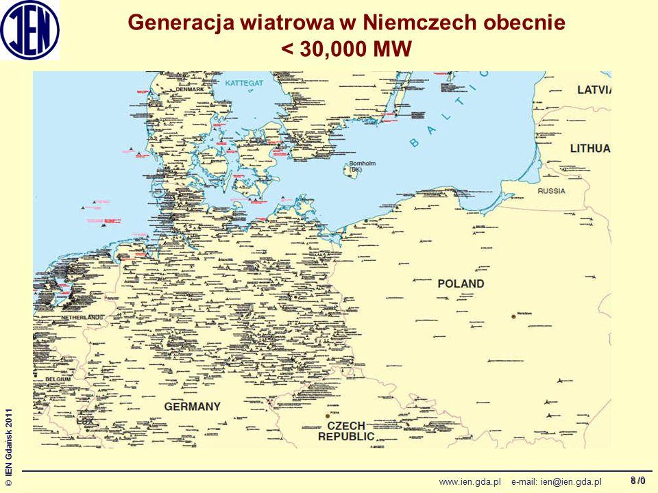 /0 © IEN Gdańsk 2011 www.ien.gda.pl e-mail: ien@ien.gda.pl 8 Generacja wiatrowa w Niemczech obecnie < 30,000 MW