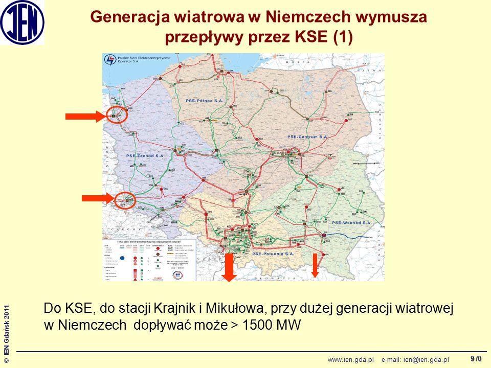 /0 © IEN Gdańsk 2011 www.ien.gda.pl e-mail: ien@ien.gda.pl 9 Generacja wiatrowa w Niemczech wymusza przepływy przez KSE (1) Do KSE, do stacji Krajnik