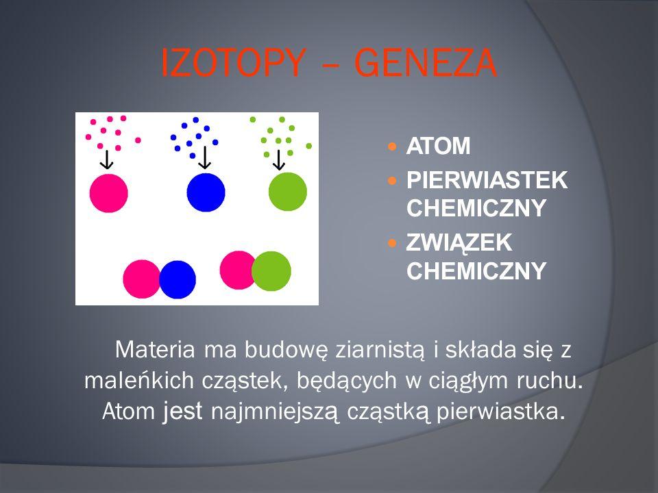 IZOTOPY – GENEZA ATOM PIERWIASTEK CHEMICZNY ZWIĄZEK CHEMICZNY Materia ma budowę ziarnistą i składa się z maleńkich cząstek, będących w ciągłym ruchu.