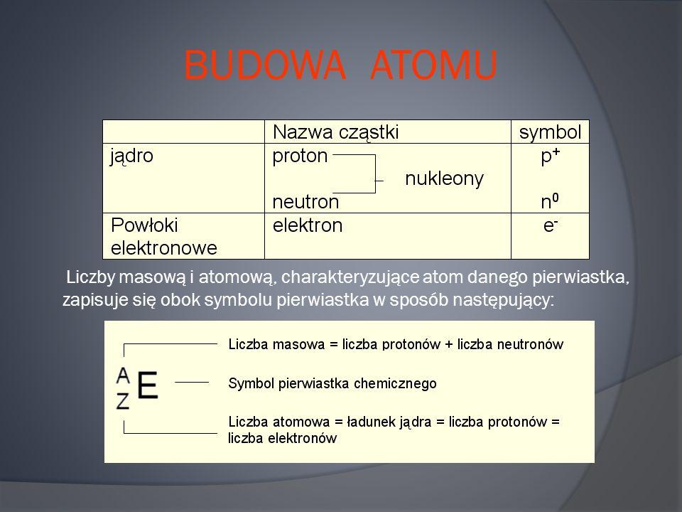 BUDOWA ATOMU Liczby masową i atomową, charakteryzujące atom danego pierwiastka, zapisuje się obok symbolu pierwiastka w sposób następujący: