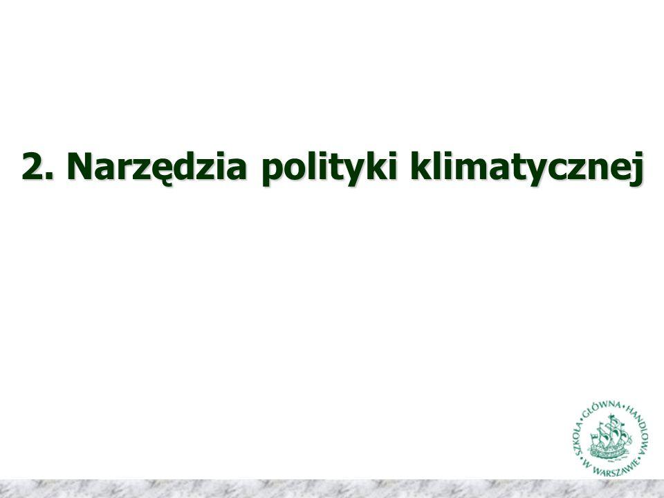 2. Narzędzia polityki klimatycznej