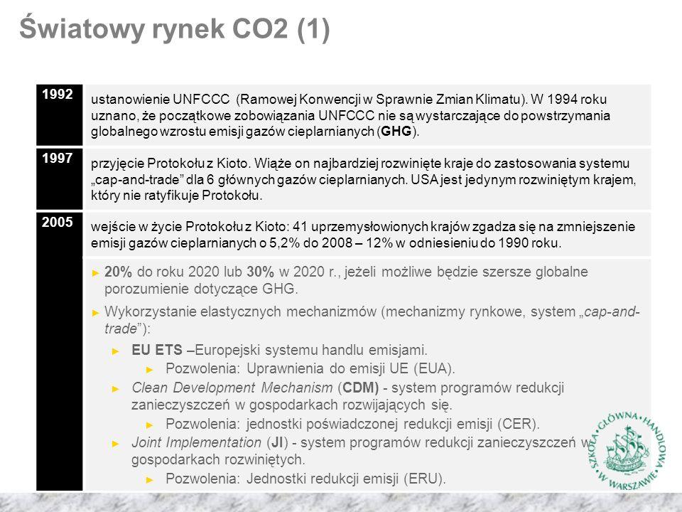 Światowy rynek CO2 (1) 1992 ustanowienie UNFCCC (Ramowej Konwencji w Sprawnie Zmian Klimatu).