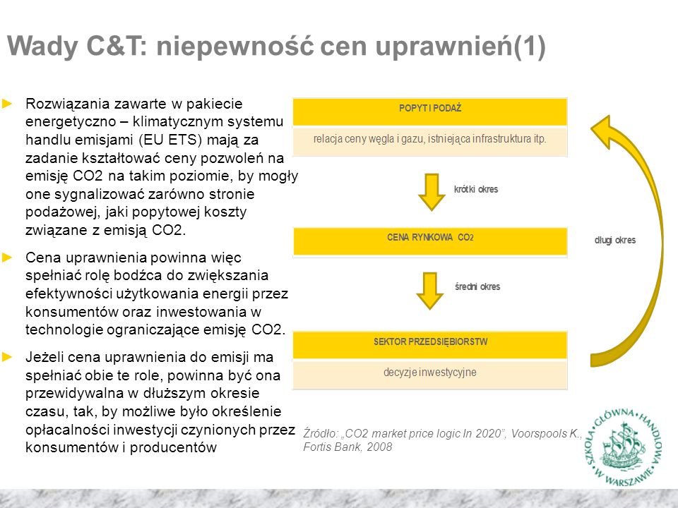 Wady C&T: niepewność cen uprawnień(1) ►Rozwiązania zawarte w pakiecie energetyczno – klimatycznym systemu handlu emisjami (EU ETS) mają za zadanie kształtować ceny pozwoleń na emisję CO2 na takim poziomie, by mogły one sygnalizować zarówno stronie podażowej, jaki popytowej koszty związane z emisją CO2.