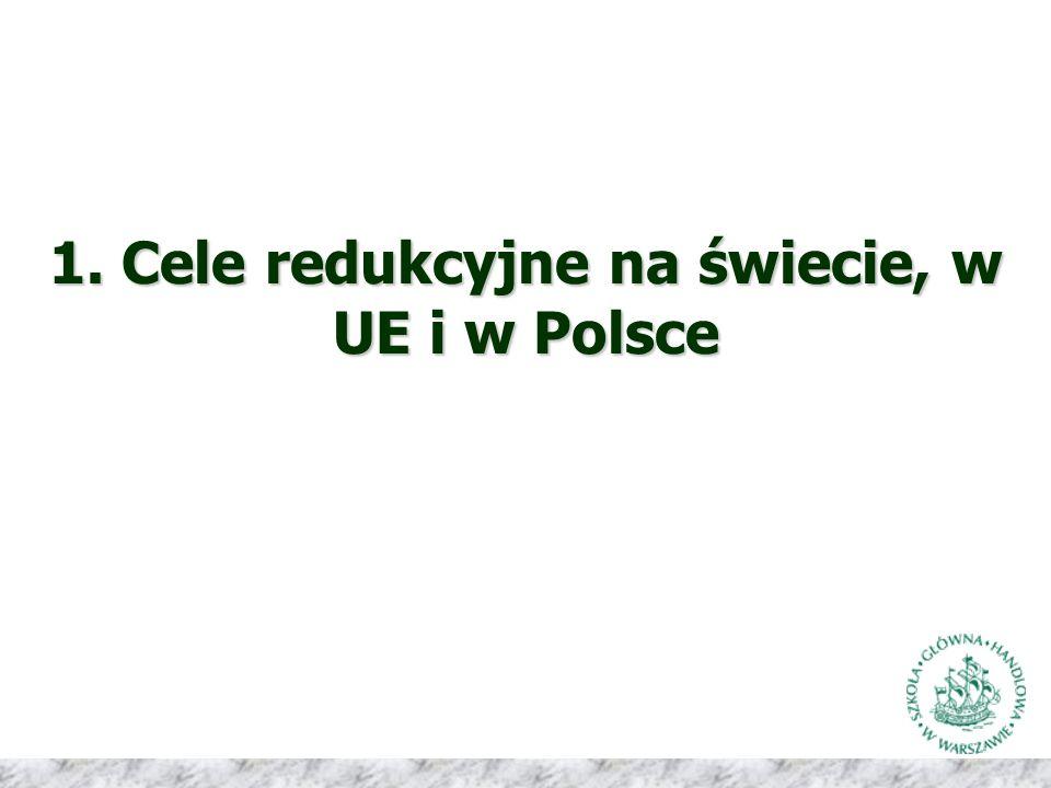 1. Cele redukcyjne na świecie, w UE i w Polsce
