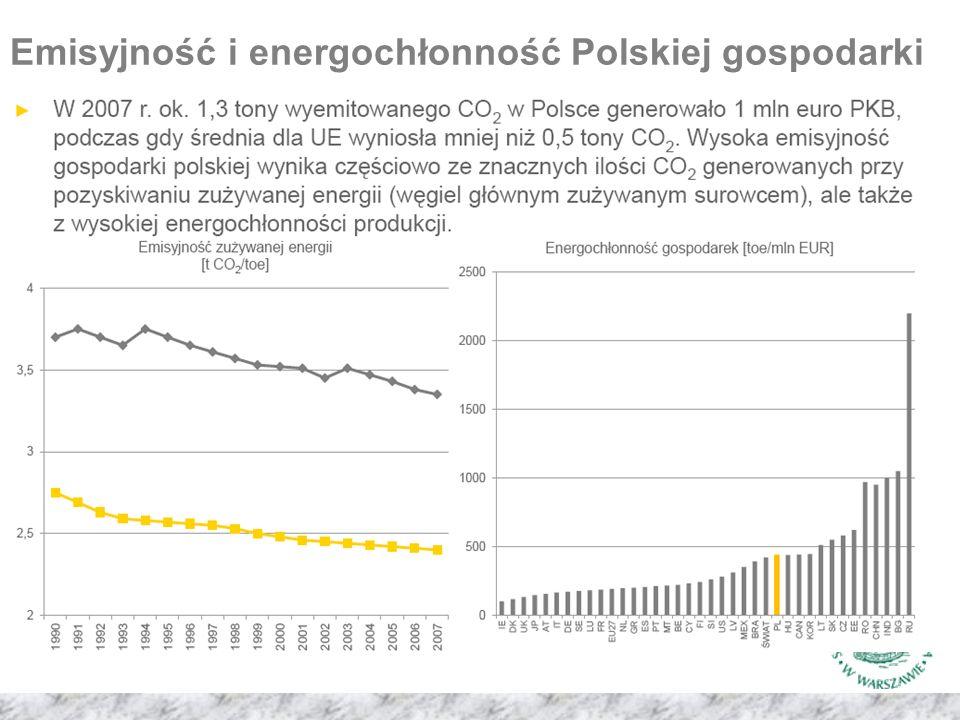 Emisyjność i energochłonność Polskiej gospodarki