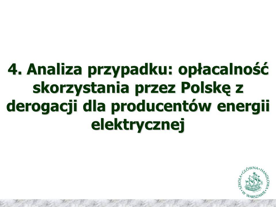 4. Analiza przypadku: opłacalność skorzystania przez Polskę z derogacji dla producentów energii elektrycznej