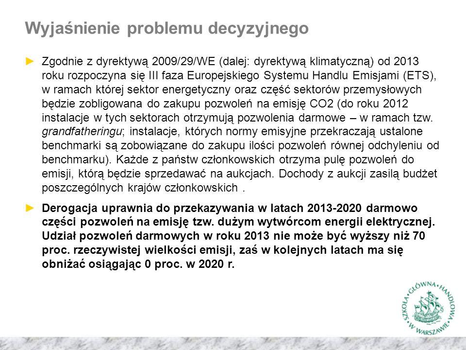 Wyjaśnienie problemu decyzyjnego ►Zgodnie z dyrektywą 2009/29/WE (dalej: dyrektywą klimatyczną) od 2013 roku rozpoczyna się III faza Europejskiego Systemu Handlu Emisjami (ETS), w ramach której sektor energetyczny oraz część sektorów przemysłowych będzie zobligowana do zakupu pozwoleń na emisję CO2 (do roku 2012 instalacje w tych sektorach otrzymują pozwolenia darmowe – w ramach tzw.