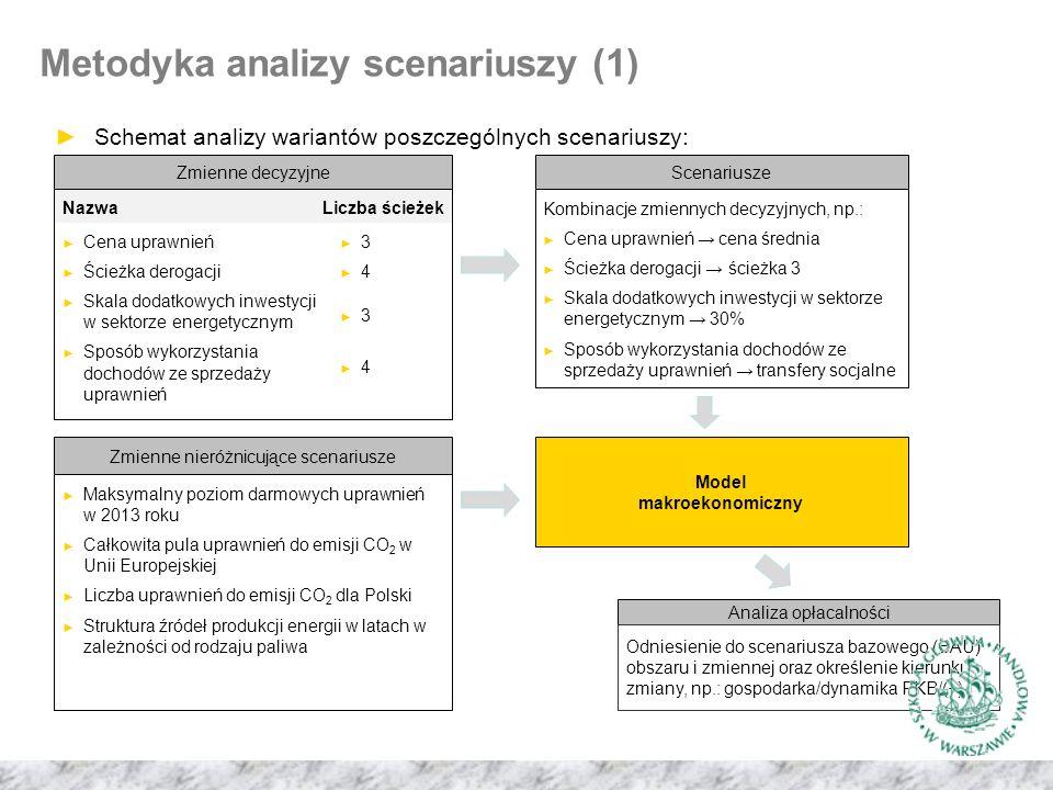 Metodyka analizy scenariuszy (1) Zmienne decyzyjne Nazwa Liczba ścieżek ►3►4►3►4►3►4►3►4 Zmienne nieróżnicujące scenariusze ► Maksymalny poziom darmowych uprawnień w 2013 roku ► Całkowita pula uprawnień do emisji CO 2 w Unii Europejskiej ► Liczba uprawnień do emisji CO 2 dla Polski ► Struktura źródeł produkcji energii w latach w zależności od rodzaju paliwa Model makroekonomiczny Scenariusze Kombinacje zmiennych decyzyjnych, np.: ► Cena uprawnień → cena średnia ► Ścieżka derogacji → ścieżka 3 ► Skala dodatkowych inwestycji w sektorze energetycznym → 30% ► Sposób wykorzystania dochodów ze sprzedaży uprawnień → transfery socjalne Analiza opłacalności Odniesienie do scenariusza bazowego (BAU) obszaru i zmiennej oraz określenie kierunku zmiany, np.: gospodarka/dynamika PKB/(+) ► Cena uprawnień ► Ścieżka derogacji ► Skala dodatkowych inwestycji w sektorze energetycznym ► Sposób wykorzystania dochodów ze sprzedaży uprawnień ►Schemat analizy wariantów poszczególnych scenariuszy: