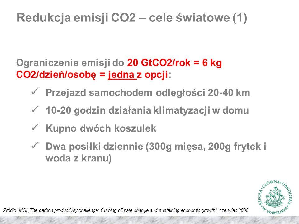 """Ograniczenie emisji do 20 GtCO2/rok = 6 kg CO2/dzień/osobę = jedna z opcji: Przejazd samochodem odległości 20-40 km 10-20 godzin działania klimatyzacji w domu Kupno dwóch koszulek Dwa posiłki dziennie (300g mięsa, 200g frytek i woda z kranu) Redukcja emisji CO2 – cele światowe (1) Źródło: MGI """"The carbon productivity challenge: Curbing climate change and sustaining economic growth , czerwiec 2008."""