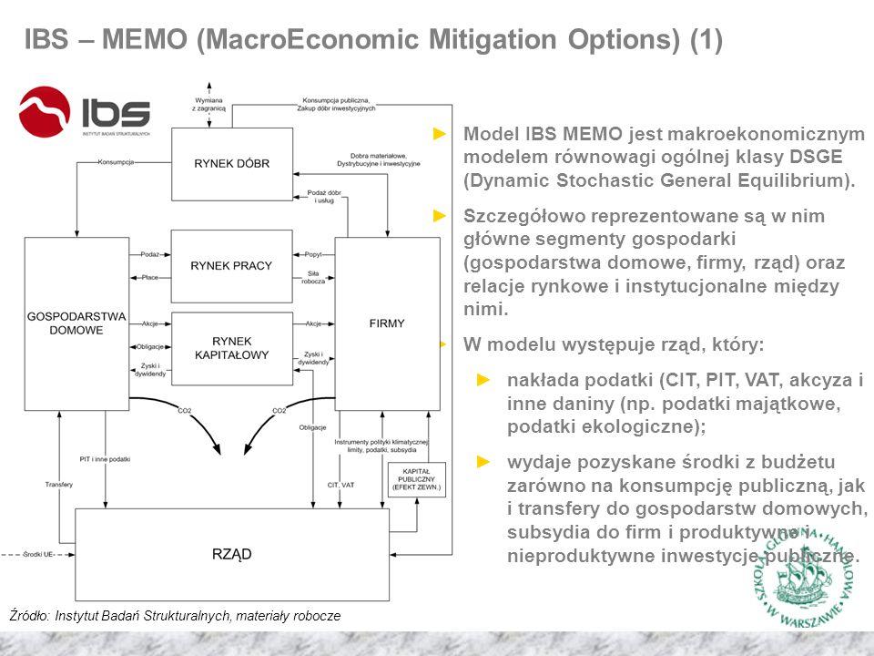 ►Model IBS MEMO jest makroekonomicznym modelem równowagi ogólnej klasy DSGE (Dynamic Stochastic General Equilibrium).