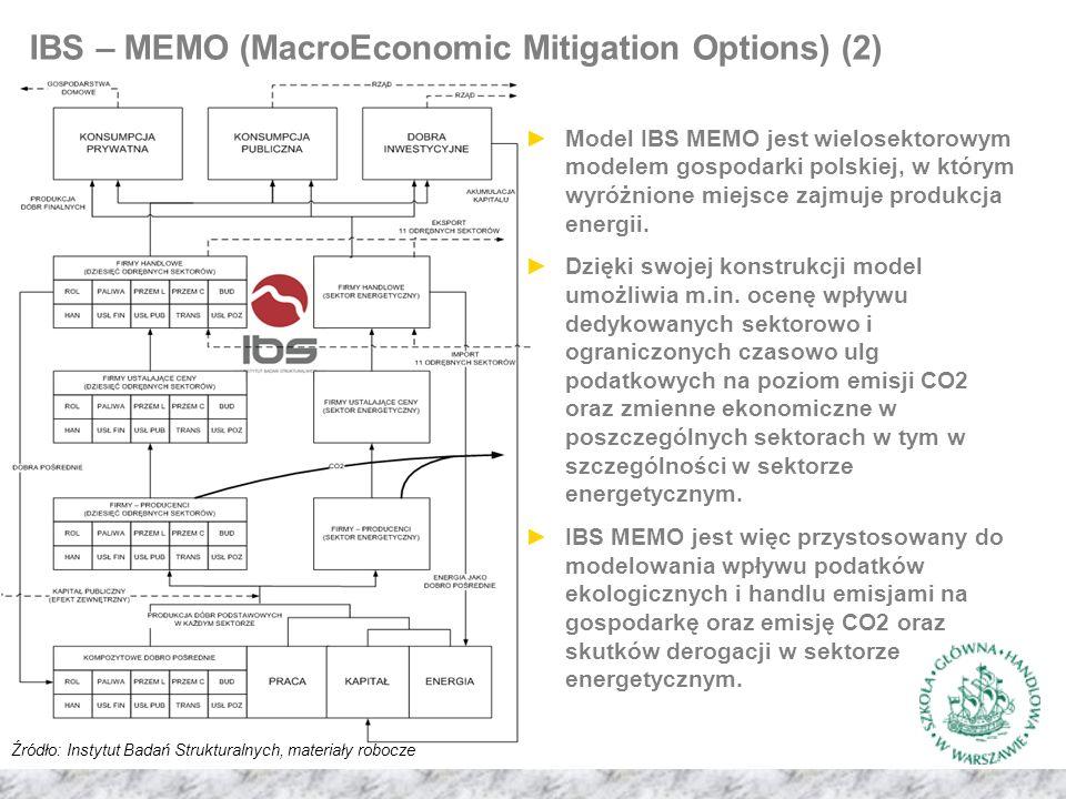 Źródło: Instytut Badań Strukturalnych, materiały robocze IBS – MEMO (MacroEconomic Mitigation Options) (2) ►Model IBS MEMO jest wielosektorowym modelem gospodarki polskiej, w którym wyróżnione miejsce zajmuje produkcja energii.