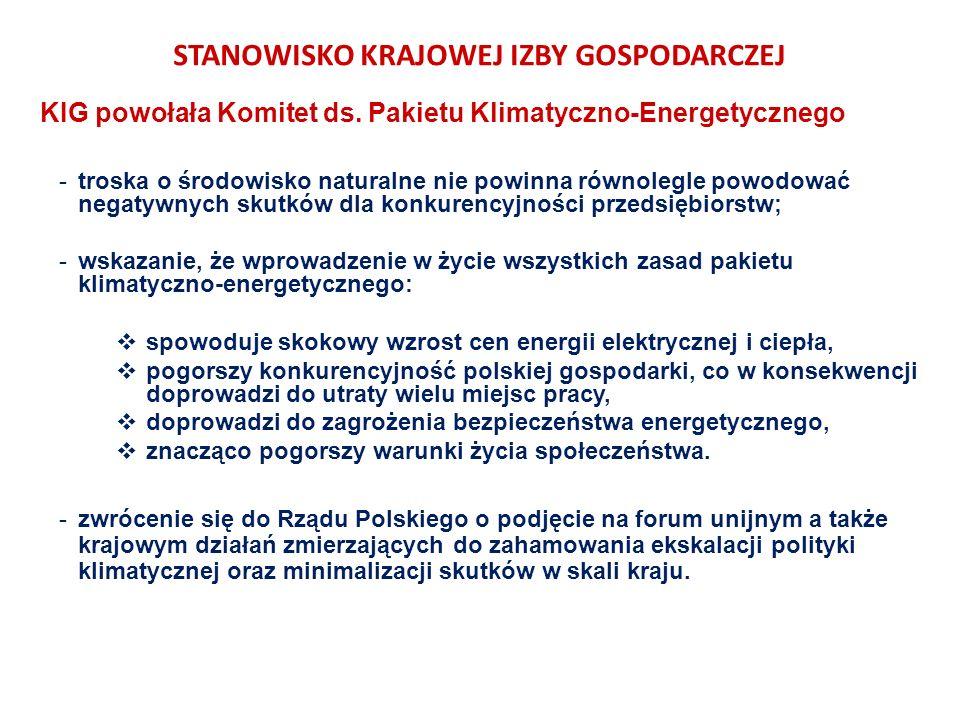 STANOWISKO KRAJOWEJ IZBY GOSPODARCZEJ -troska o środowisko naturalne nie powinna równolegle powodować negatywnych skutków dla konkurencyjności przedsiębiorstw; -wskazanie, że wprowadzenie w życie wszystkich zasad pakietu klimatyczno-energetycznego:  spowoduje skokowy wzrost cen energii elektrycznej i ciepła,  pogorszy konkurencyjność polskiej gospodarki, co w konsekwencji doprowadzi do utraty wielu miejsc pracy,  doprowadzi do zagrożenia bezpieczeństwa energetycznego,  znacząco pogorszy warunki życia społeczeństwa.