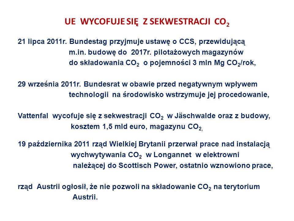 UE WYCOFUJE SIĘ Z SEKWESTRACJI CO 2 21 lipca 2011r.
