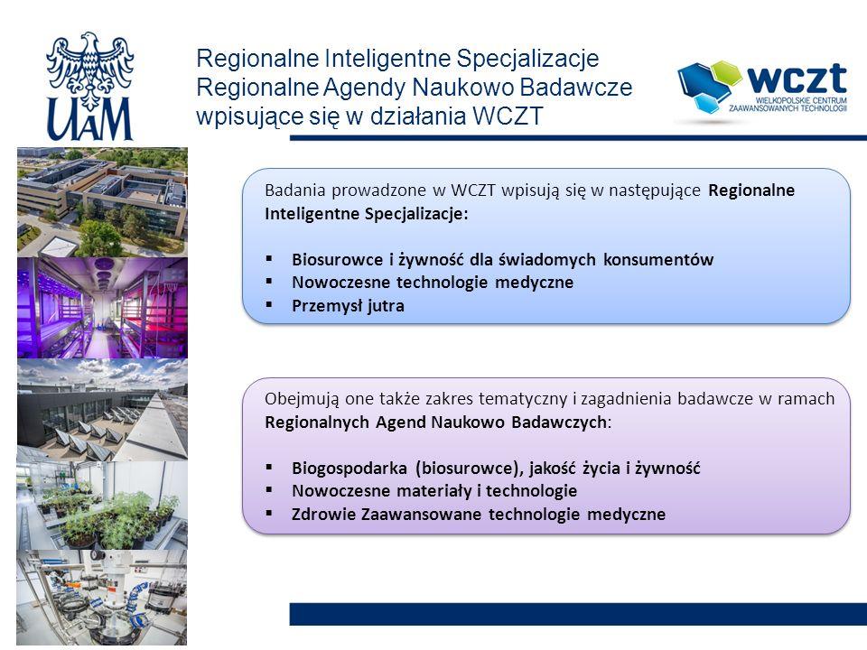 Regionalne Inteligentne Specjalizacje Regionalne Agendy Naukowo Badawcze wpisujące się w działania WCZT Obejmują one także zakres tematyczny i zagadni
