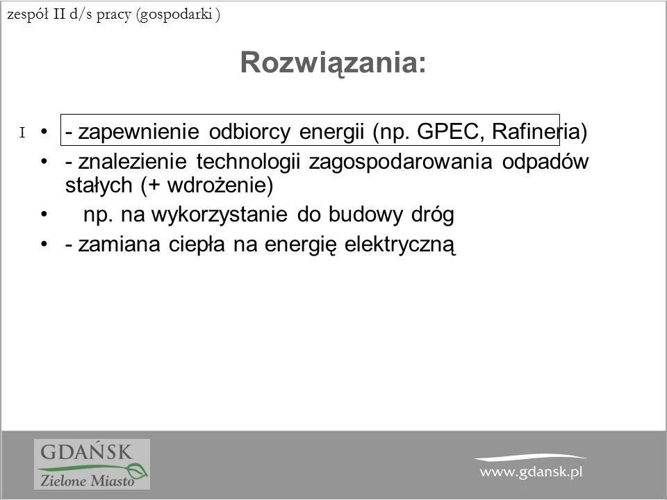 Rozwiązania: - zapewnienie odbiorcy energii (np. GPEC, Rafineria) - znalezienie technologii zagospodarowania odpadów stałych (+ wdrożenie) np. na wyko