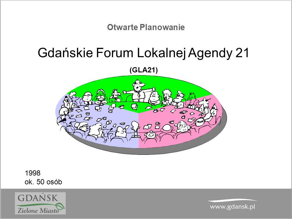 Otwarte Planowanie Gdańskie Forum Lokalnej Agendy 21 (GLA21) 1998 ok. 50 osób