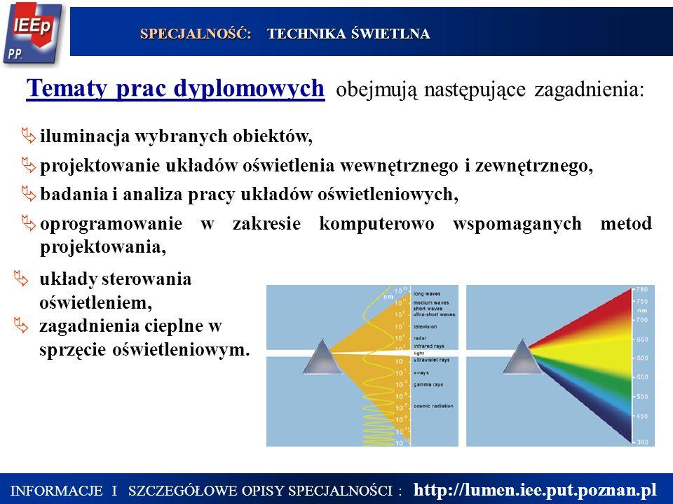 21 Tematy prac dyplomowych obejmują następujące zagadnienia:  układy sterowania oświetleniem,  zagadnienia cieplne w sprzęcie oświetleniowym.
