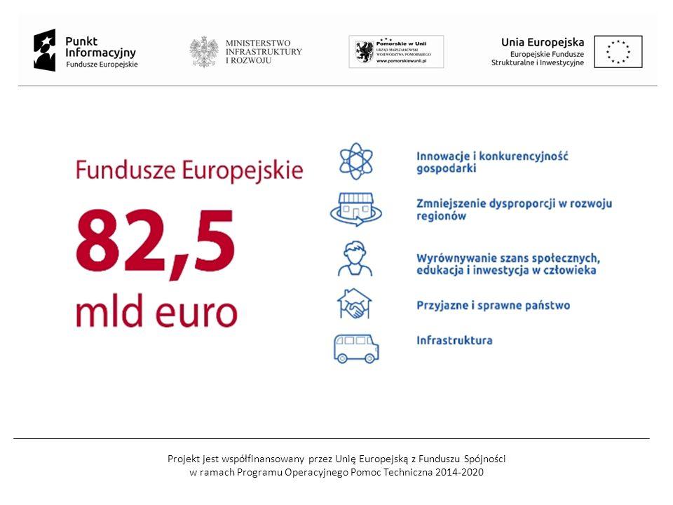Projekt jest współfinansowany przez Unię Europejską z Funduszu Spójności w ramach Programu Operacyjnego Pomoc Techniczna 2014-2020