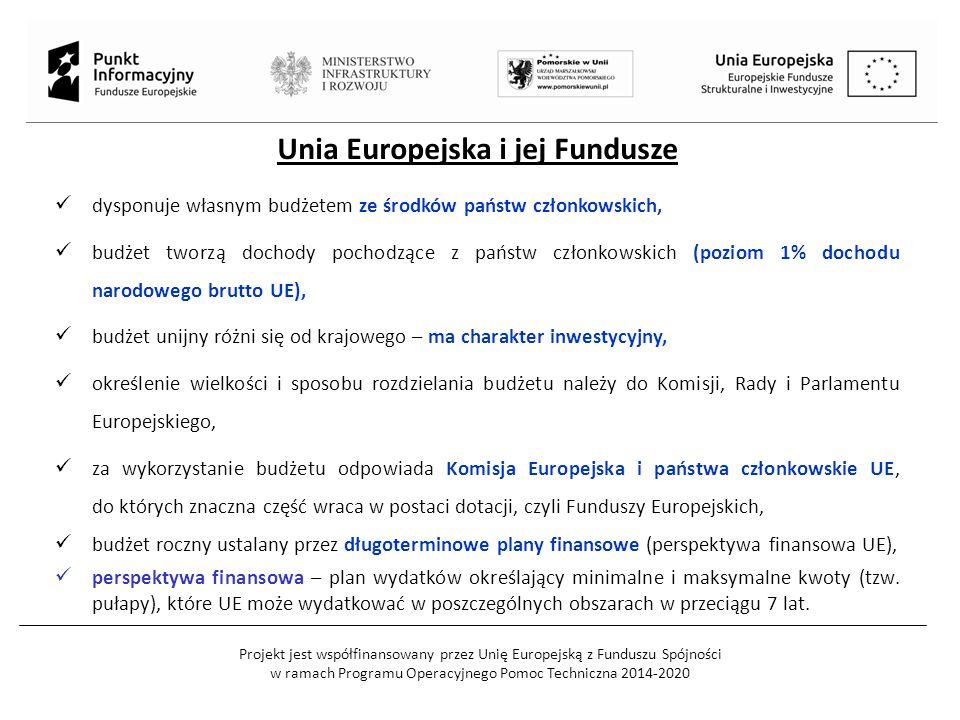 Projekt jest współfinansowany przez Unię Europejską z Funduszu Spójności w ramach Programu Operacyjnego Pomoc Techniczna 2014-2020 Unia Europejska i jej Fundusze dysponuje własnym budżetem ze środków państw członkowskich, budżet tworzą dochody pochodzące z państw członkowskich (poziom 1% dochodu narodowego brutto UE), budżet unijny różni się od krajowego – ma charakter inwestycyjny, określenie wielkości i sposobu rozdzielania budżetu należy do Komisji, Rady i Parlamentu Europejskiego, za wykorzystanie budżetu odpowiada Komisja Europejska i państwa członkowskie UE, do których znaczna część wraca w postaci dotacji, czyli Funduszy Europejskich, budżet roczny ustalany przez długoterminowe plany finansowe (perspektywa finansowa UE), perspektywa finansowa – plan wydatków określający minimalne i maksymalne kwoty (tzw.