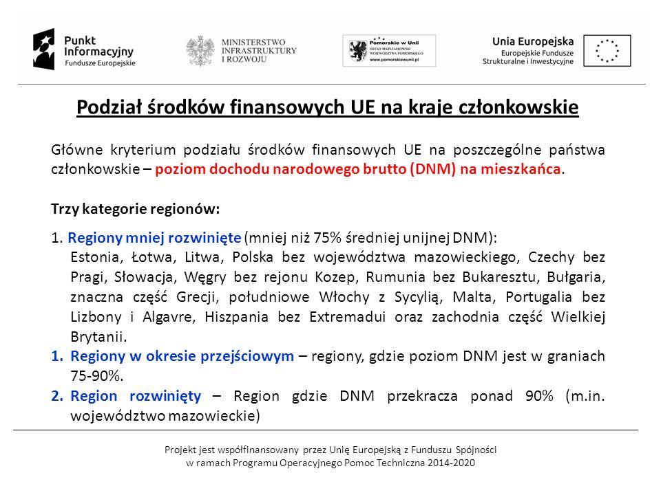 Projekt jest współfinansowany przez Unię Europejską z Funduszu Spójności w ramach Programu Operacyjnego Pomoc Techniczna 2014-2020 Podział środków finansowych UE na kraje członkowskie Główne kryterium podziału środków finansowych UE na poszczególne państwa członkowskie – poziom dochodu narodowego brutto (DNM) na mieszkańca.