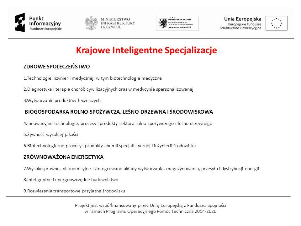 Projekt jest współfinansowany przez Unię Europejską z Funduszu Spójności w ramach Programu Operacyjnego Pomoc Techniczna 2014-2020 Krajowe Inteligentne Specjalizacje ZDROWE SPOŁECZEŃSTWO 1.Technologie inżynierii medycznej, w tym biotechnologie medyczne 2.Diagnostyka i terapia chorób cywilizacyjnych oraz w medycynie spersonalizowanej 3.Wytwarzanie produktów leczniczych BIOGOSPODARKA ROLNO-SPOŻYWCZA, LEŚNO-DRZEWNA I ŚRODOWISKOWA 4.Innowacyjne technologie, procesy i produkty sektora rolno-spożywczego i leśno-drzewnego 5.Żywność wysokiej jakości 6.Biotechnologiczne procesy i produkty chemii specjalistycznej i inżynierii środowiska ZRÓWNOWAŻONA ENERGETYKA 7.Wysokosprawne, niskoemisyjne i zintegrowane układy wytwarzania, magazynowania, przesyłu i dystrybucji energii 8.Inteligentne i energooszczędne budownictwo 9.Rozwiązania transportowe przyjazne środowisku