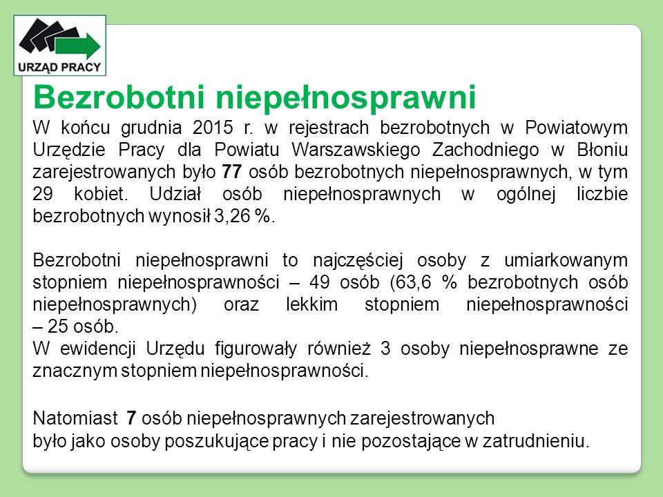 Bezrobotni niepełnosprawni W końcu grudnia 2015 r. w rejestrach bezrobotnych w Powiatowym Urzędzie Pracy dla Powiatu Warszawskiego Zachodniego w Błoni