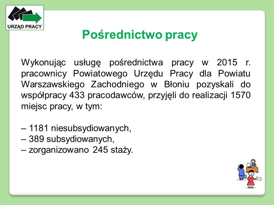 Wykonując usługę pośrednictwa pracy w 2015 r. pracownicy Powiatowego Urzędu Pracy dla Powiatu Warszawskiego Zachodniego w Błoniu pozyskali do współpra