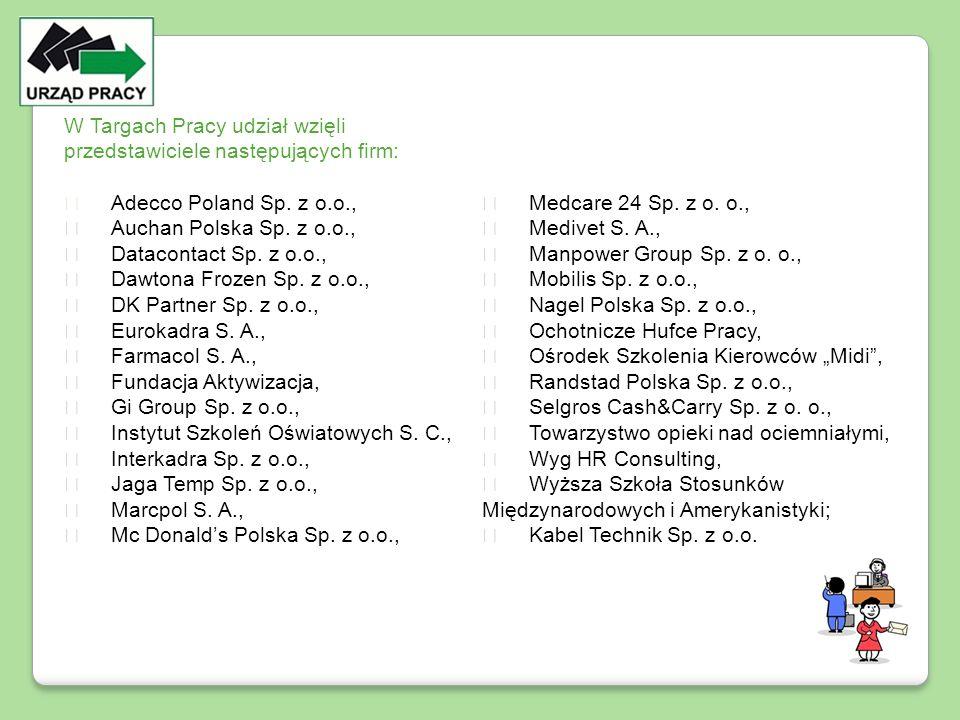 W Targach Pracy udział wzięli przedstawiciele następujących firm: Adecco Poland Sp. z o.o., Auchan Polska Sp. z o.o., Datacontact Sp. z o.o., Dawtona