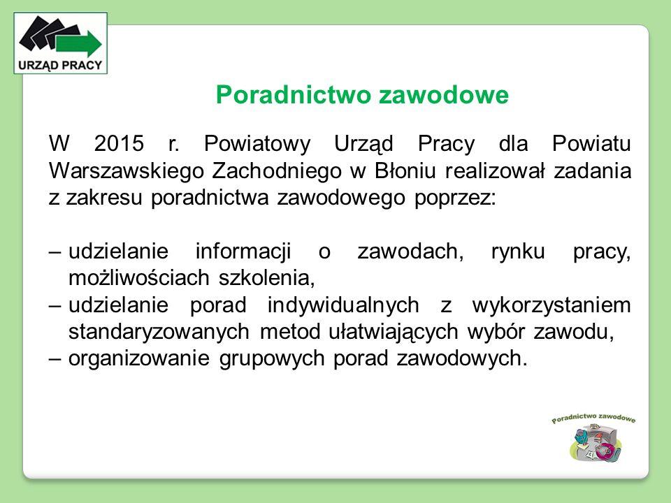 W 2015 r. Powiatowy Urząd Pracy dla Powiatu Warszawskiego Zachodniego w Błoniu realizował zadania z zakresu poradnictwa zawodowego poprzez: –udzielani
