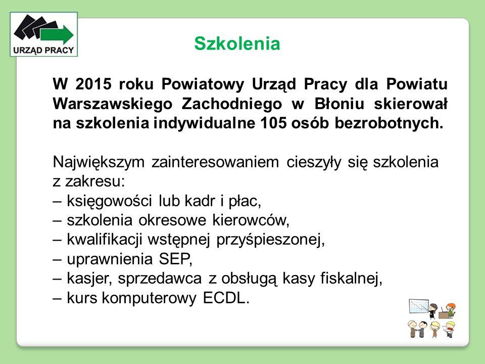 W 2015 roku Powiatowy Urząd Pracy dla Powiatu Warszawskiego Zachodniego w Błoniu skierował na szkolenia indywidualne 105 osób bezrobotnych. Największy