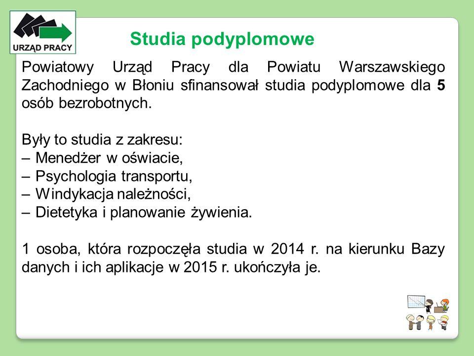 Powiatowy Urząd Pracy dla Powiatu Warszawskiego Zachodniego w Błoniu sfinansował studia podyplomowe dla 5 osób bezrobotnych. Były to studia z zakresu: