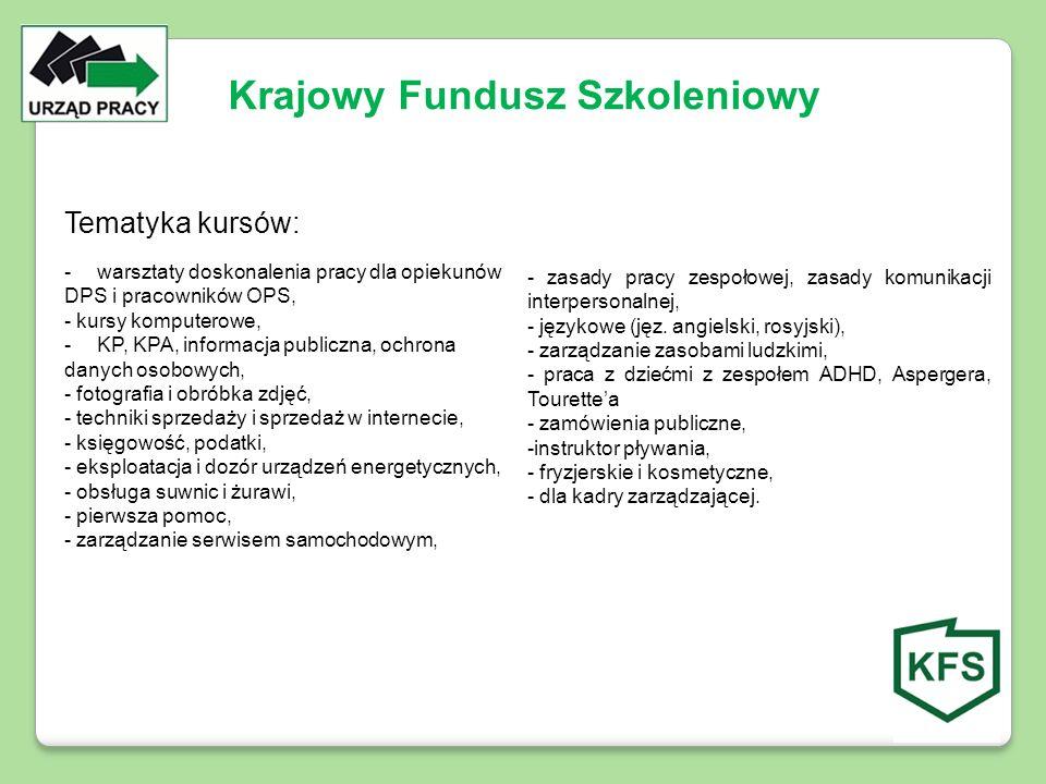 Tematyka kursów: -warsztaty doskonalenia pracy dla opiekunów DPS i pracowników OPS, - kursy komputerowe, -KP, KPA, informacja publiczna, ochrona danyc