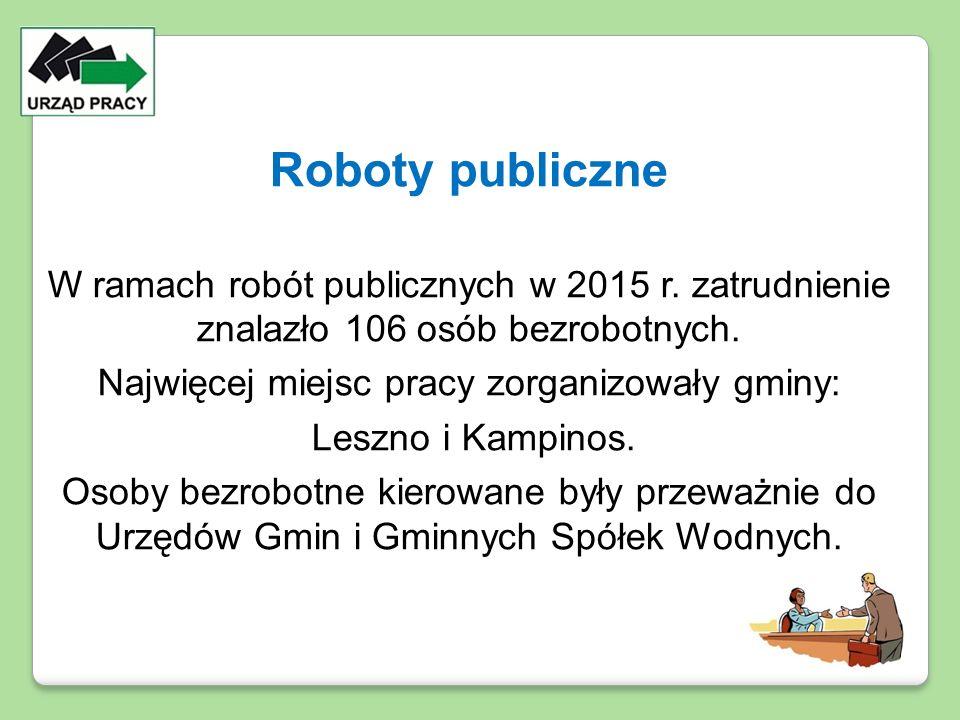 Roboty publiczne W ramach robót publicznych w 2015 r. zatrudnienie znalazło 106 osób bezrobotnych. Najwięcej miejsc pracy zorganizowały gminy: Leszno
