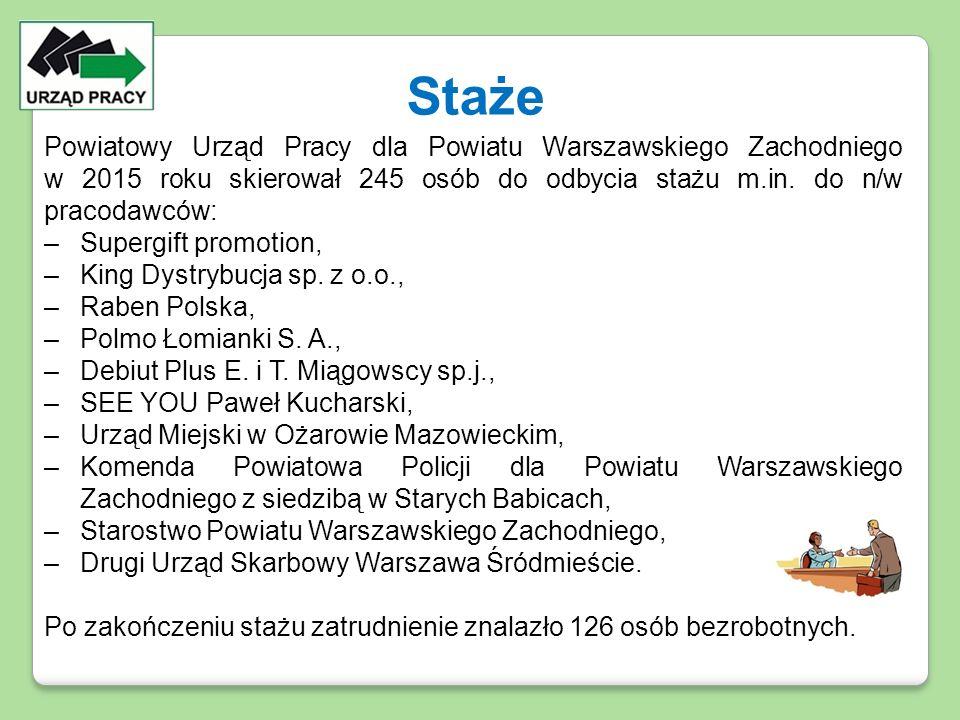 Powiatowy Urząd Pracy dla Powiatu Warszawskiego Zachodniego w 2015 roku skierował 245 osób do odbycia stażu m.in. do n/w pracodawców: –Supergift promo