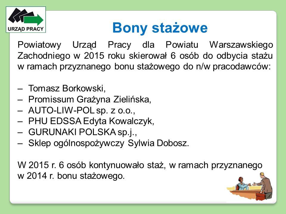 Powiatowy Urząd Pracy dla Powiatu Warszawskiego Zachodniego w 2015 roku skierował 6 osób do odbycia stażu w ramach przyznanego bonu stażowego do n/w p