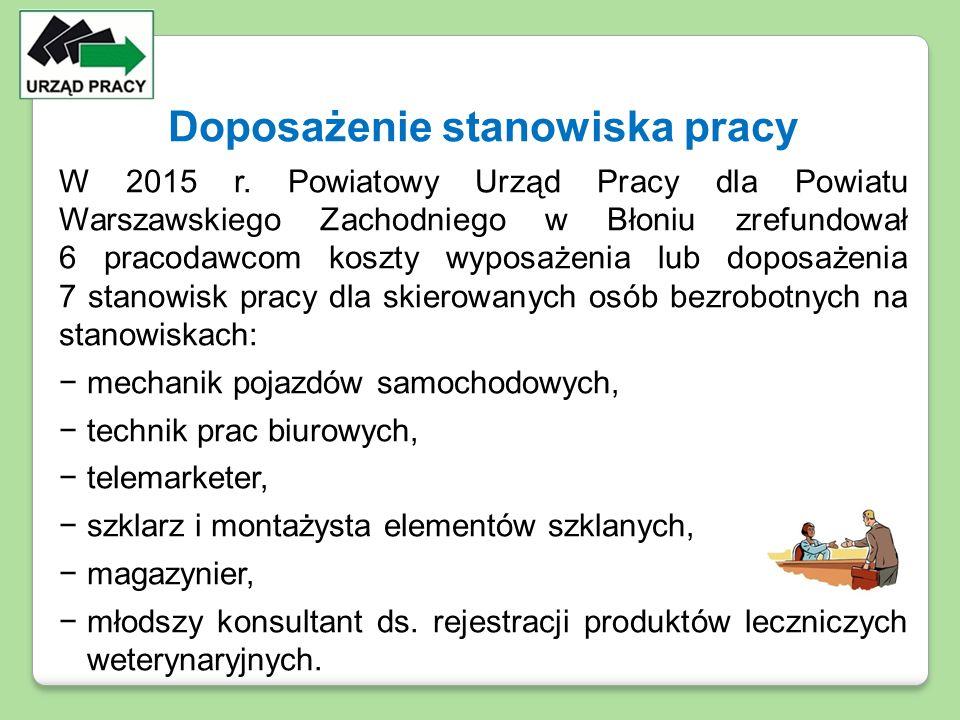 Doposażenie stanowiska pracy W 2015 r. Powiatowy Urząd Pracy dla Powiatu Warszawskiego Zachodniego w Błoniu zrefundował 6 pracodawcom koszty wyposażen