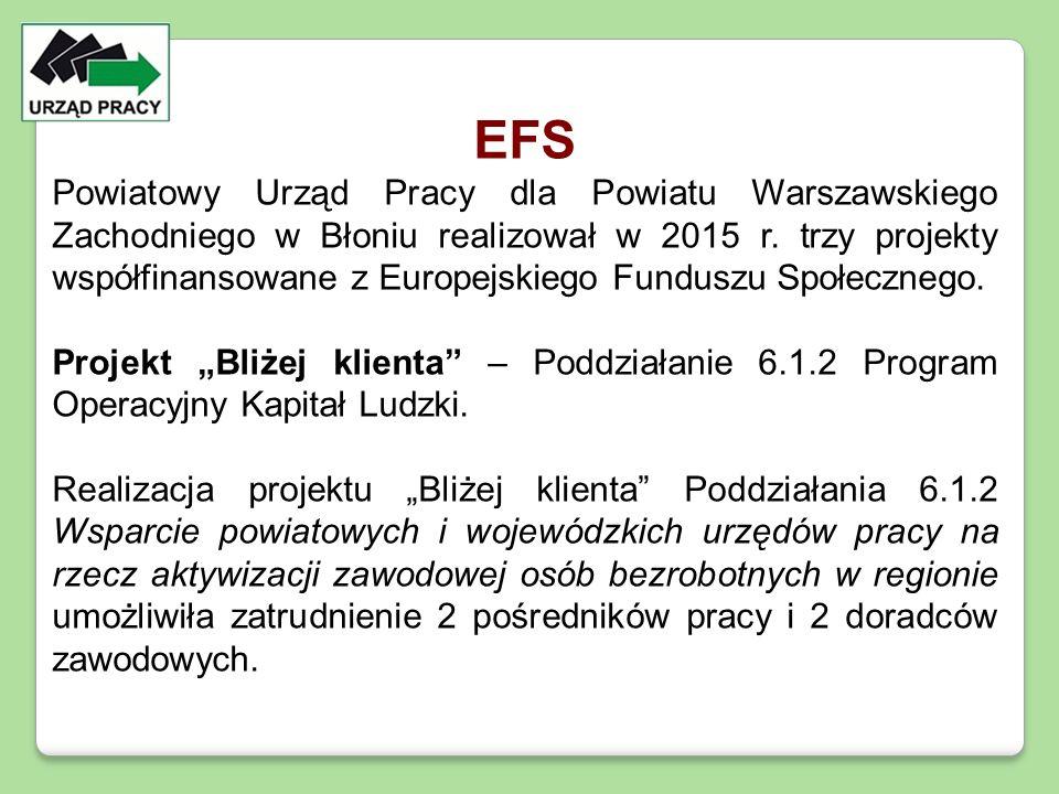 EFS Powiatowy Urząd Pracy dla Powiatu Warszawskiego Zachodniego w Błoniu realizował w 2015 r. trzy projekty współfinansowane z Europejskiego Funduszu
