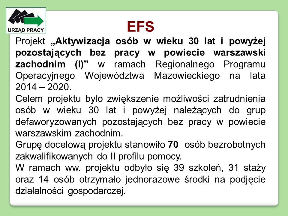 """EFS Projekt """"Aktywizacja osób w wieku 30 lat i powyżej pozostających bez pracy w powiecie warszawski zachodnim (I)"""" w ramach Regionalnego Programu Ope"""
