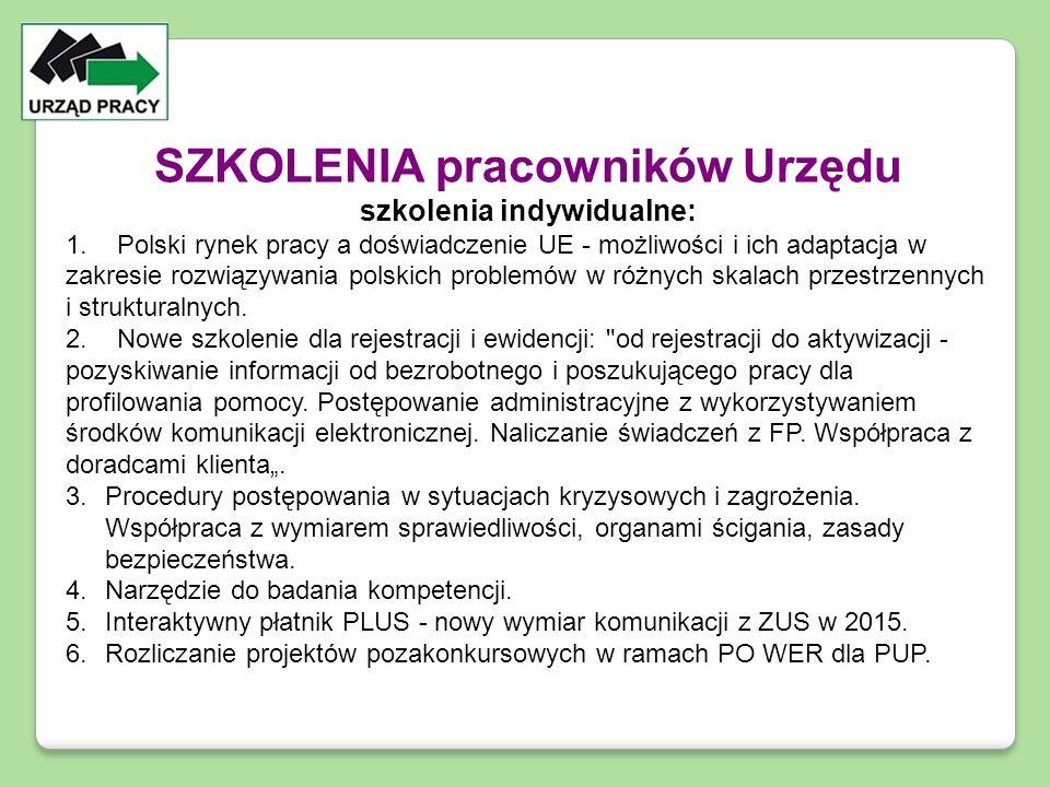 SZKOLENIA pracowników Urzędu szkolenia indywidualne: 1.Polski rynek pracy a doświadczenie UE - możliwości i ich adaptacja w zakresie rozwiązywania pol