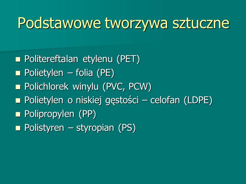 Podstawowe tworzywa sztuczne Politereftalan etylenu (PET) Politereftalan etylenu (PET) Polietylen – folia (PE) Polietylen – folia (PE) Polichlorek winylu (PVC, PCW) Polichlorek winylu (PVC, PCW) Polietylen o niskiej gęstości – celofan (LDPE) Polietylen o niskiej gęstości – celofan (LDPE) Polipropylen (PP) Polipropylen (PP) Polistyren – styropian (PS) Polistyren – styropian (PS)