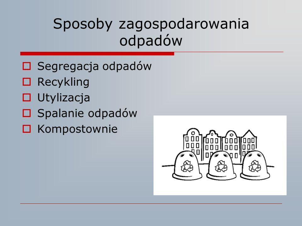 Sposoby zagospodarowania odpadów  Segregacja odpadów  Recykling  Utylizacja  Spalanie odpadów  Kompostownie