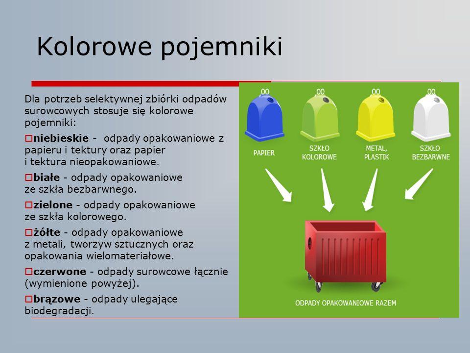 Kolorowe pojemniki Dla potrzeb selektywnej zbiórki odpadów surowcowych stosuje się kolorowe pojemniki:  niebieskie - odpady opakowaniowe z papieru i