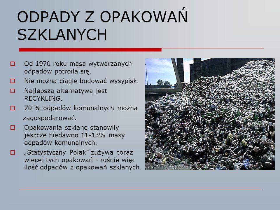 ODPADY Z OPAKOWAŃ SZKLANYCH  Od 1970 roku masa wytwarzanych odpadów potroiła się.  Nie można ciągle budować wysypisk.  Najlepszą alternatywą jest R