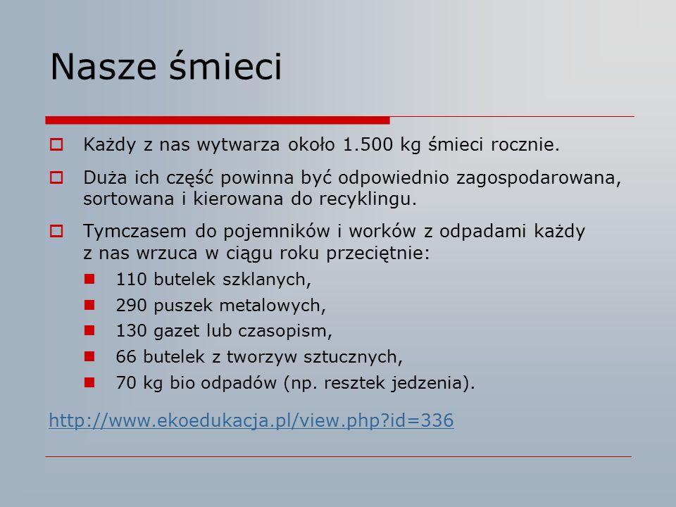 Odzysk puszek aluminiowych w 2007r w wybranych krajach europejskich:  Austria50%  Hiszpania57%  Francja40%  Turcja75%  Portugalia31%  Szwecja91%  Szwajcaria90%  Włochy53%  Wlk.
