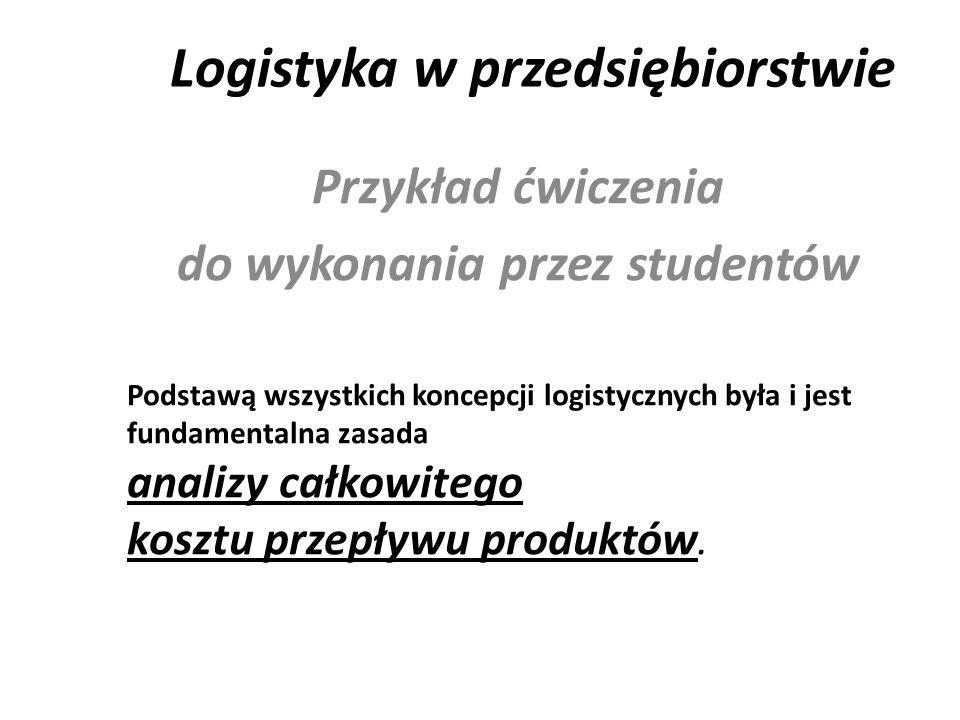 Logistyka w przedsiębiorstwie Przykład ćwiczenia do wykonania przez studentów Podstawą wszystkich koncepcji logistycznych była i jest fundamentalna zasada analizy całkowitego kosztu przepływu produktów.
