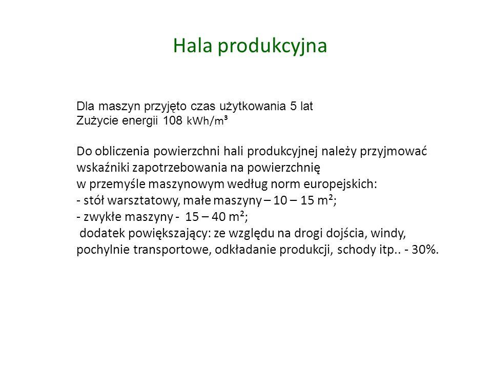 Hala produkcyjna Dla maszyn przyjęto czas użytkowania 5 lat Zużycie energii 108 kWh/m³ Do obliczenia powierzchni hali produkcyjnej należy przyjmować wskaźniki zapotrzebowania na powierzchnię w przemyśle maszynowym według norm europejskich: - stół warsztatowy, małe maszyny – 10 – 15 m²; - zwykłe maszyny - 15 – 40 m²; dodatek powiększający: ze względu na drogi dojścia, windy, pochylnie transportowe, odkładanie produkcji, schody itp..