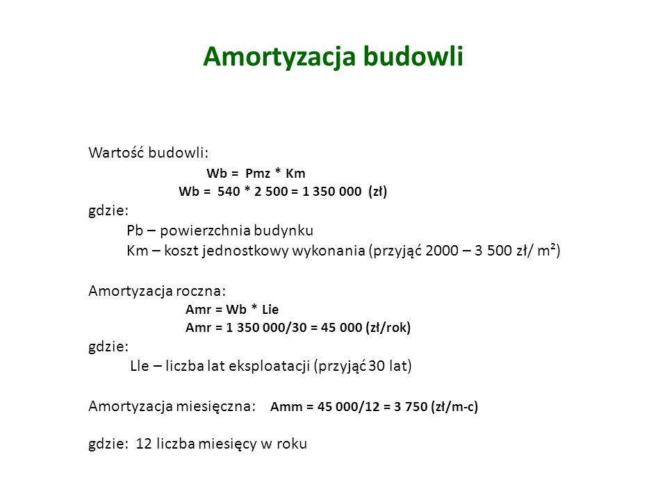 Amortyzacja budowli Wartość budowli: Wb = Pmz * Km Wb = 540 * 2 500 = 1 350 000 (zł) gdzie: Pb – powierzchnia budynku Km – koszt jednostkowy wykonania (przyjąć 2000 – 3 500 zł/ m²) Amortyzacja roczna: Amr = Wb * Lie Amr = 1 350 000/30 = 45 000 (zł/rok) gdzie: Lle – liczba lat eksploatacji (przyjąć 30 lat) Amortyzacja miesięczna: Amm = 45 000/12 = 3 750 (zł/m-c) gdzie: 12 liczba miesięcy w roku